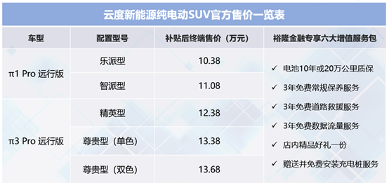 SUV,云度PRO远行版,云度PRO远行版上市,云度π1 Pro远行版,π3 Pro远行版